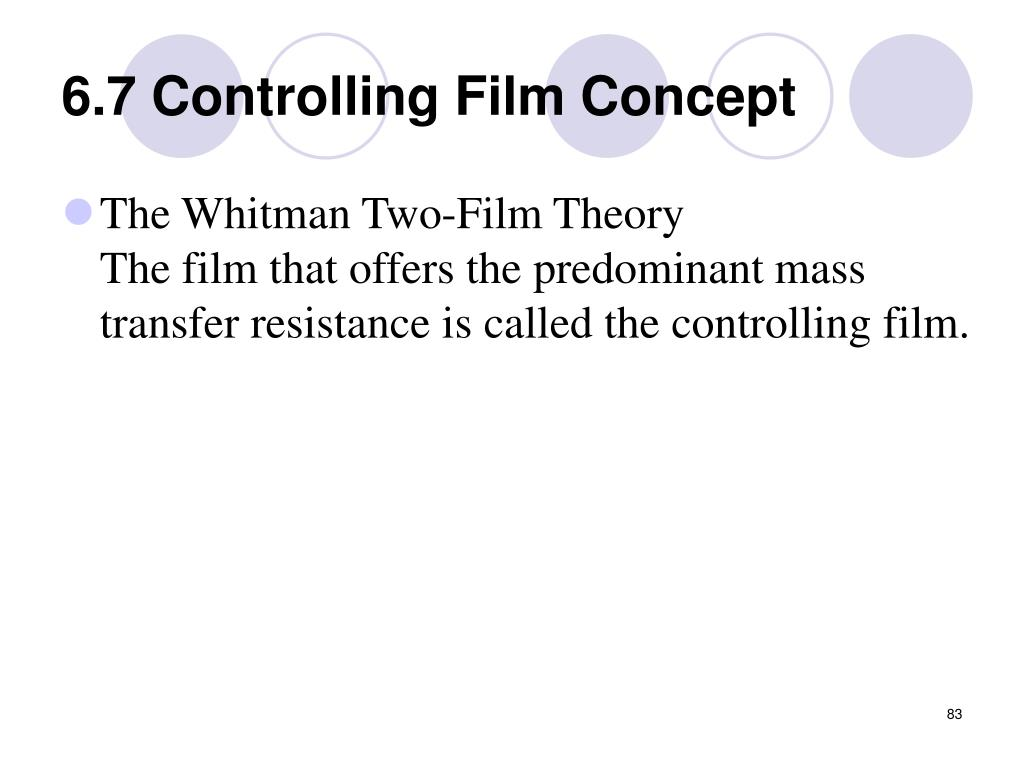 6.7 Controlling Film Concept
