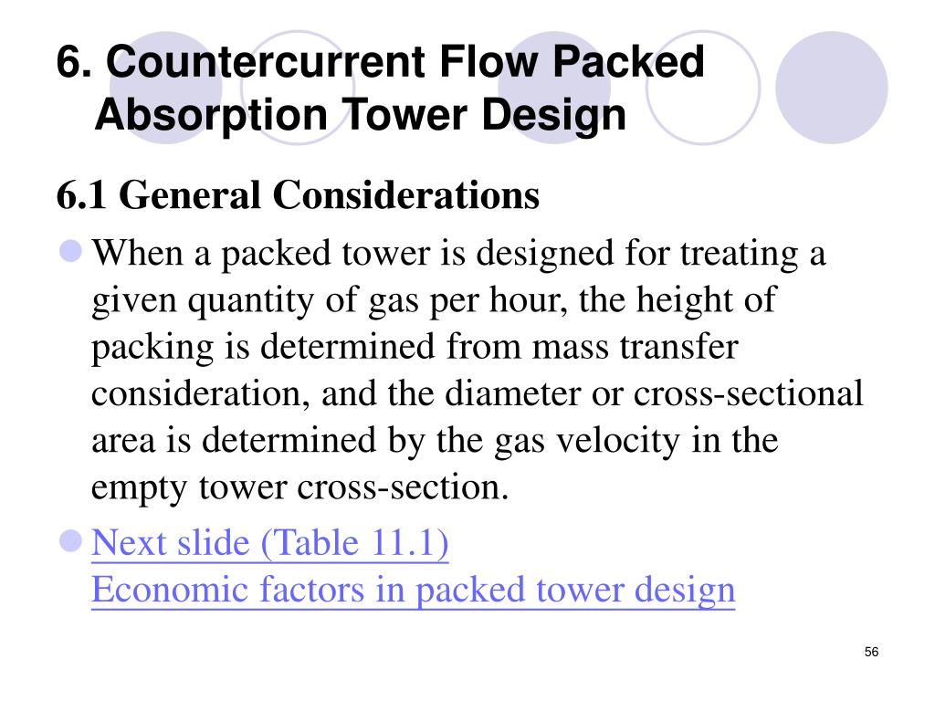 6. Countercurrent Flow Packed Absorption Tower Design
