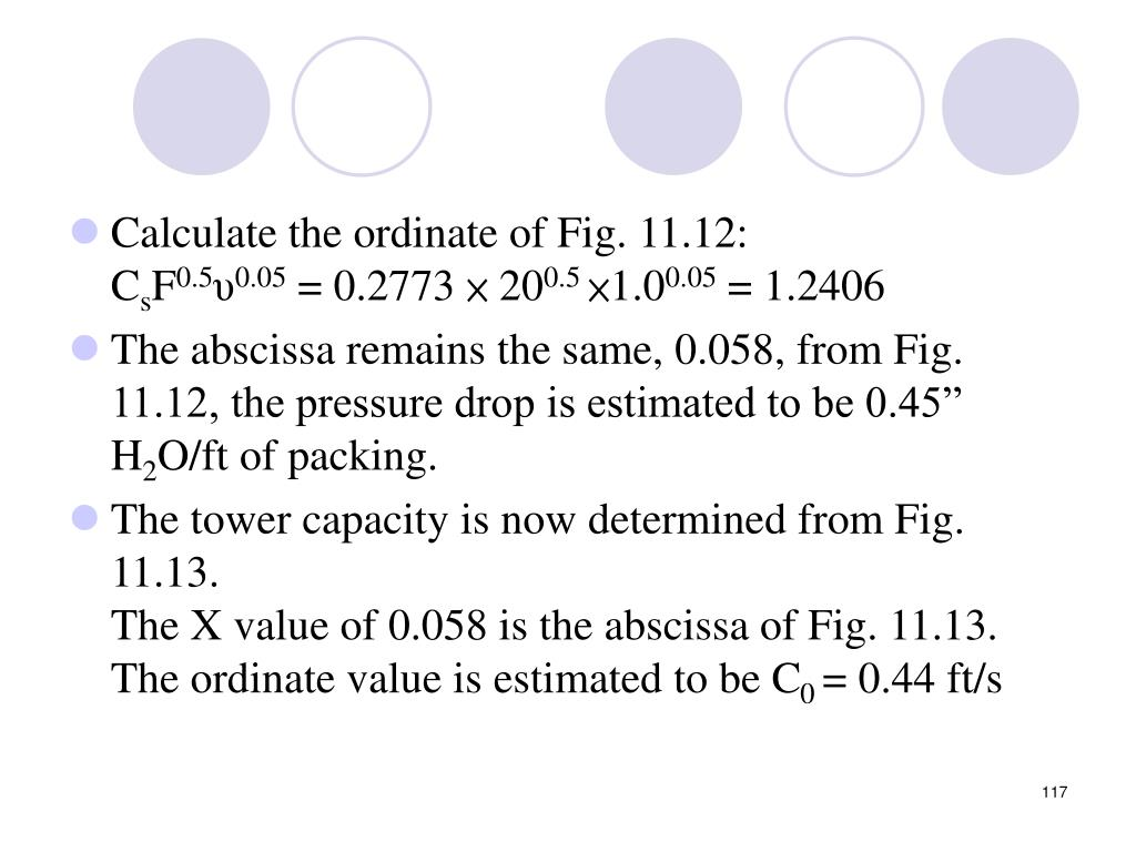 Calculate the ordinate of Fig. 11.12:
