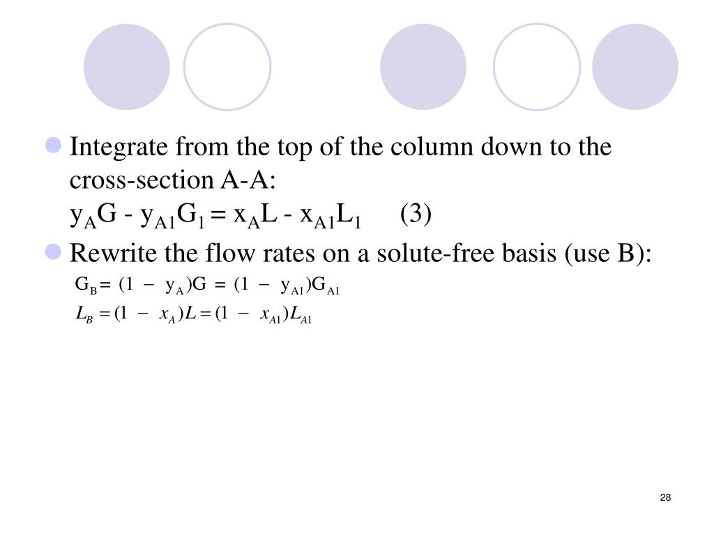 Integrate from the top of the column down to the cross-section A-A: