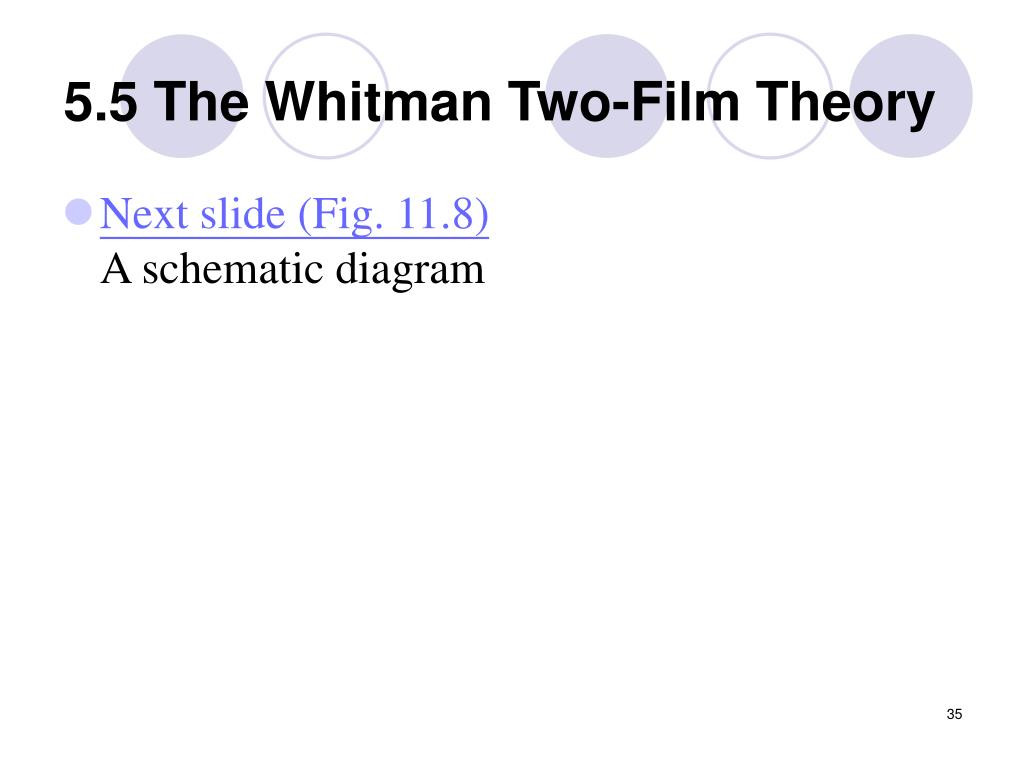 5.5 The Whitman Two-Film Theory