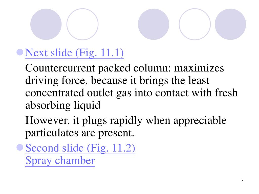 Next slide (Fig. 11.1)