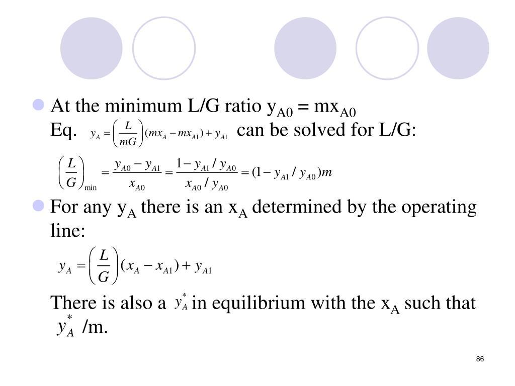 At the minimum L/G ratio y