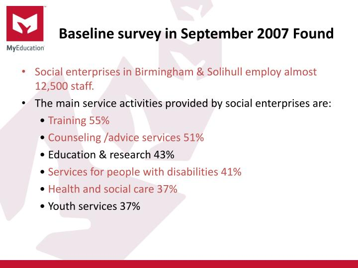Baseline survey in September 2007 Found