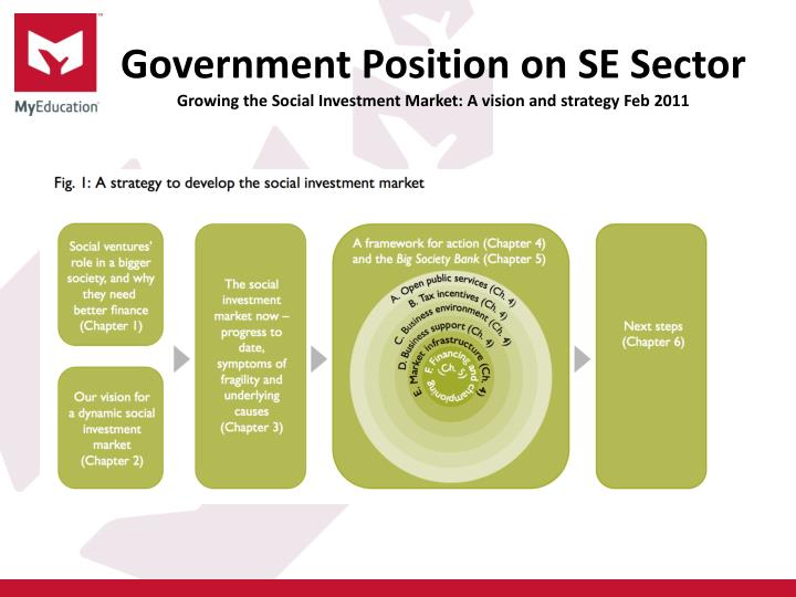 Government Position on SE Sector