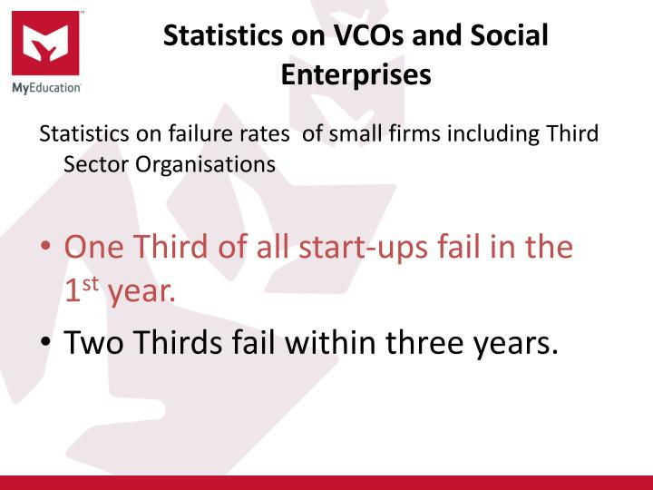 Statistics on VCOs and Social Enterprises