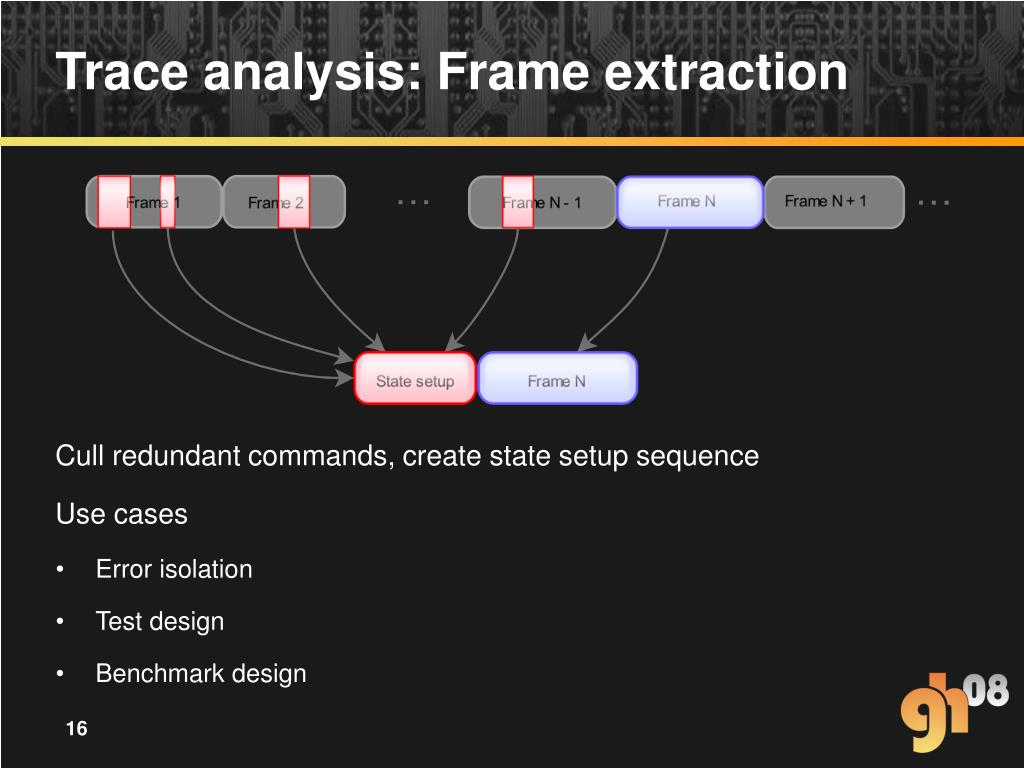 Trace analysis: Frame extraction