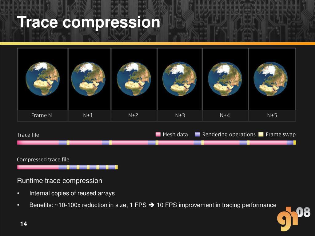 Trace compression