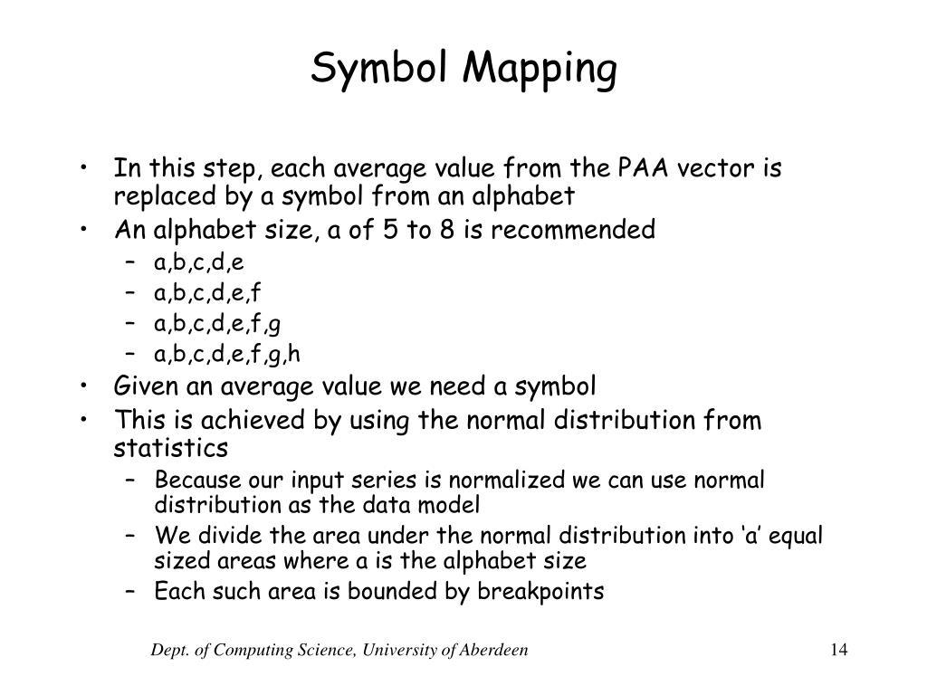 Symbol Mapping
