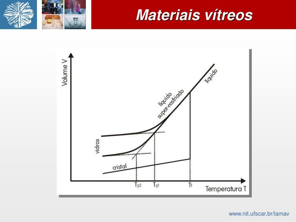 Materiais vítreos