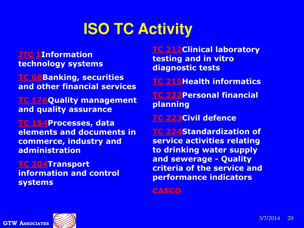 ISO TC Activity