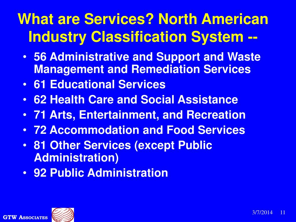 What are Services?