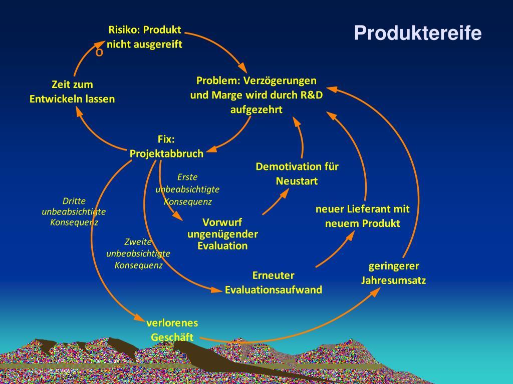 Produktereife
