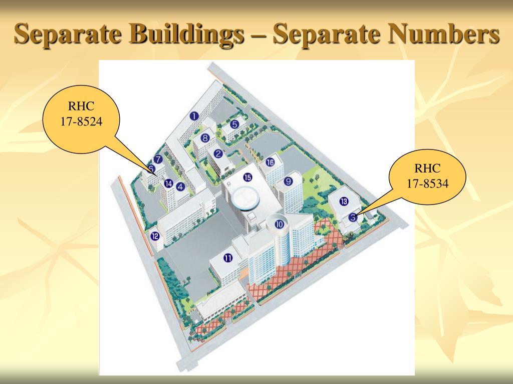 Separate Buildings – Separate Numbers