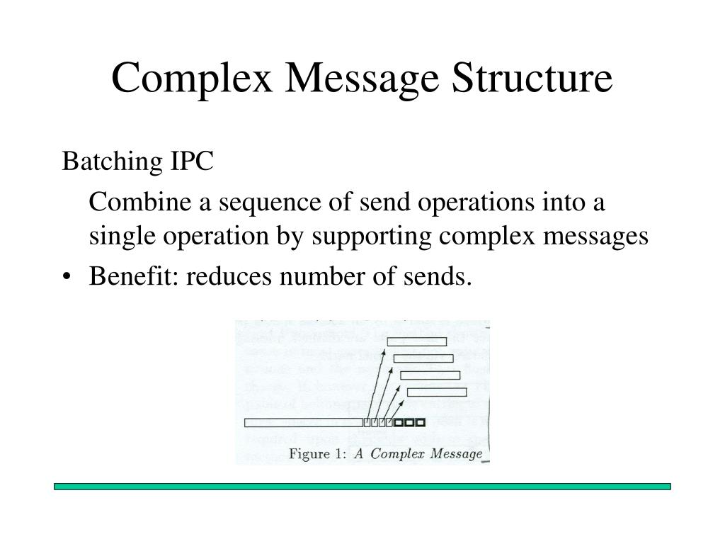 Complex Message Structure