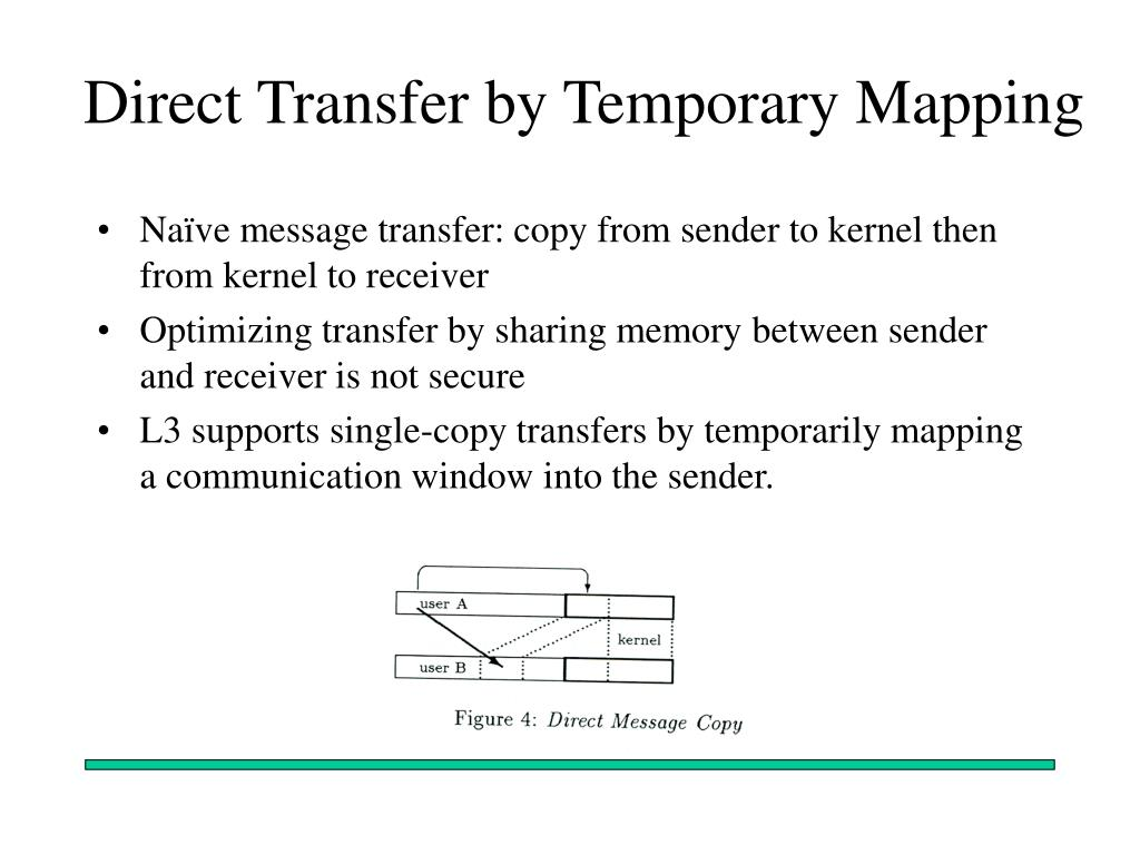 Direct Transfer by Temporary Mapping