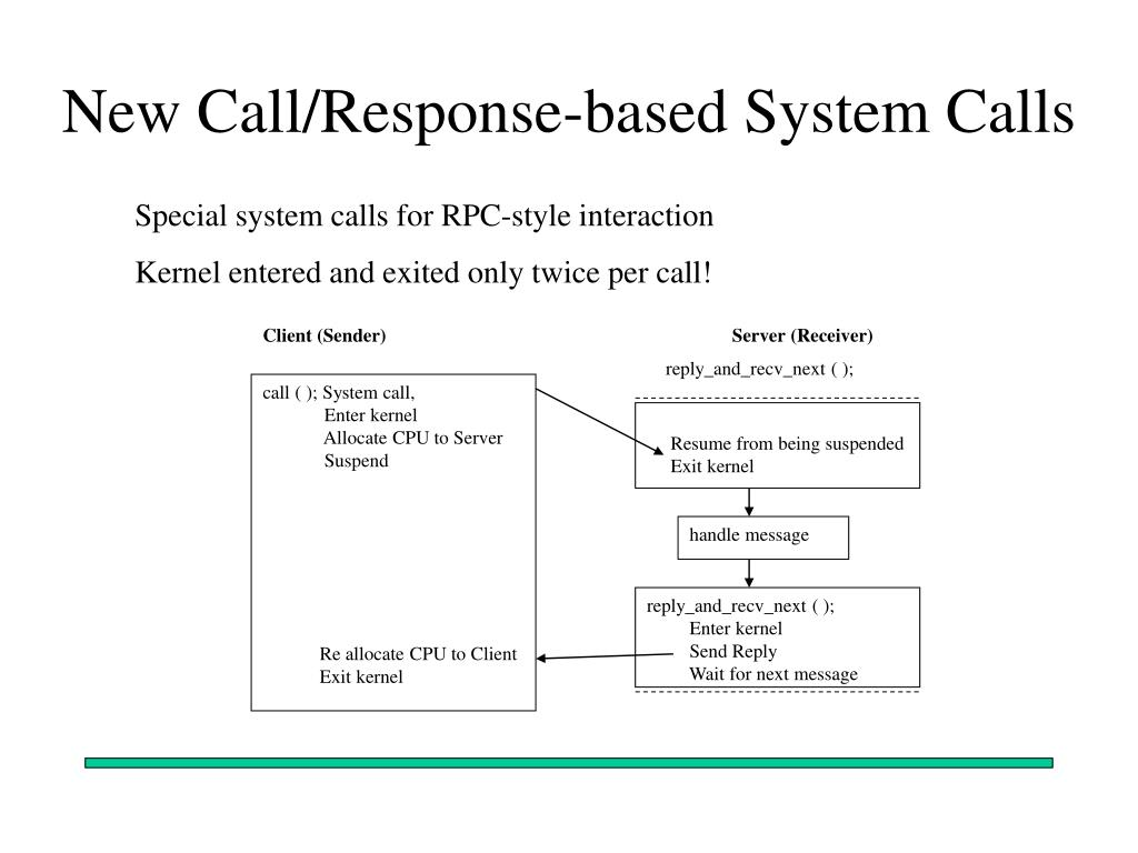New Call/Response-based System Calls