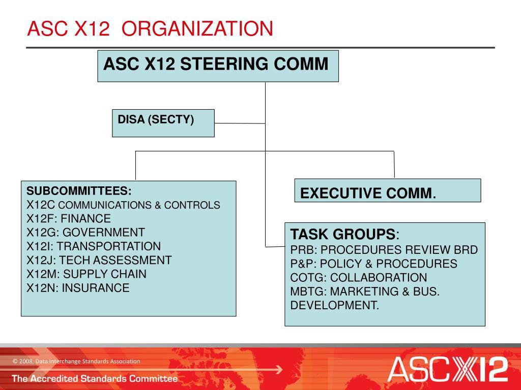 ASC X12  ORGANIZATION