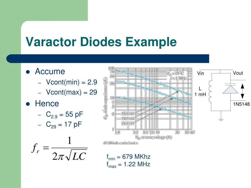 Varactor Diodes Example