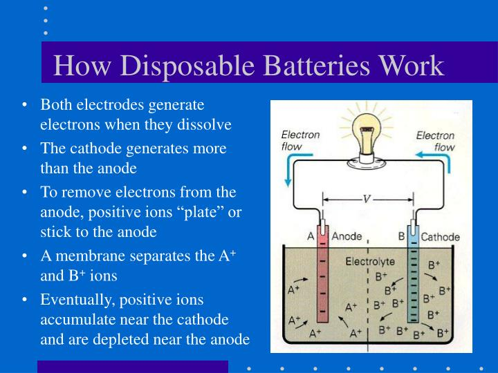 How Disposable Batteries Work