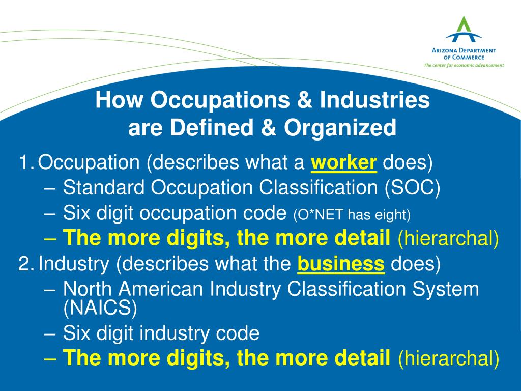 How Occupations & Industries are Defined & Organized