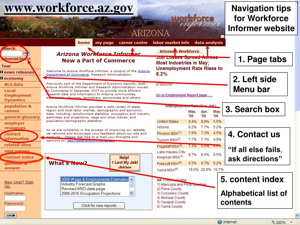 www.workforce.az.gov