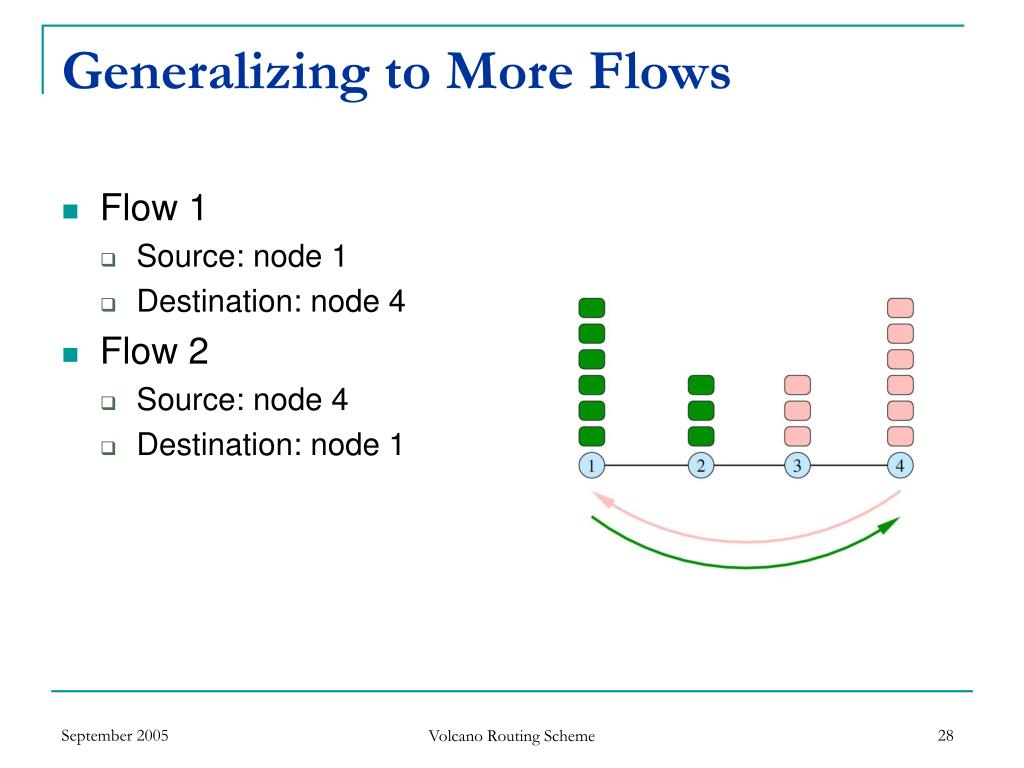 Generalizing to More Flows