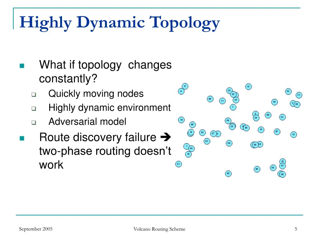 Highly Dynamic Topology
