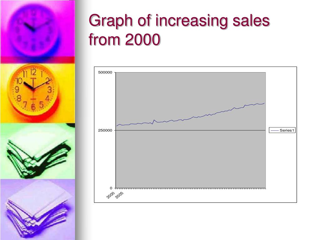 Graph of increasing sales from 2000
