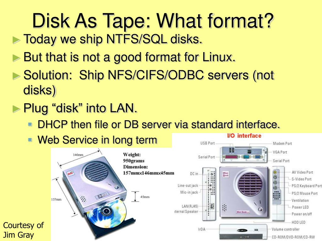 Disk As Tape: What format?