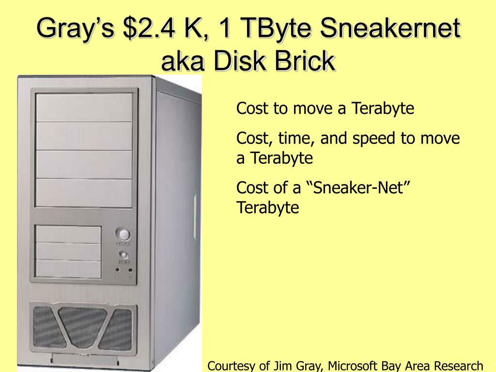 Gray's $2.4 K, 1 TByte Sneakernet aka Disk Brick