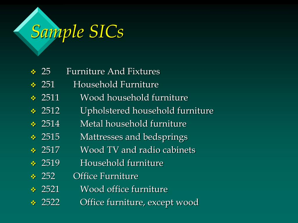 Sample SICs