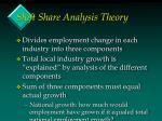 shift share analysis theory