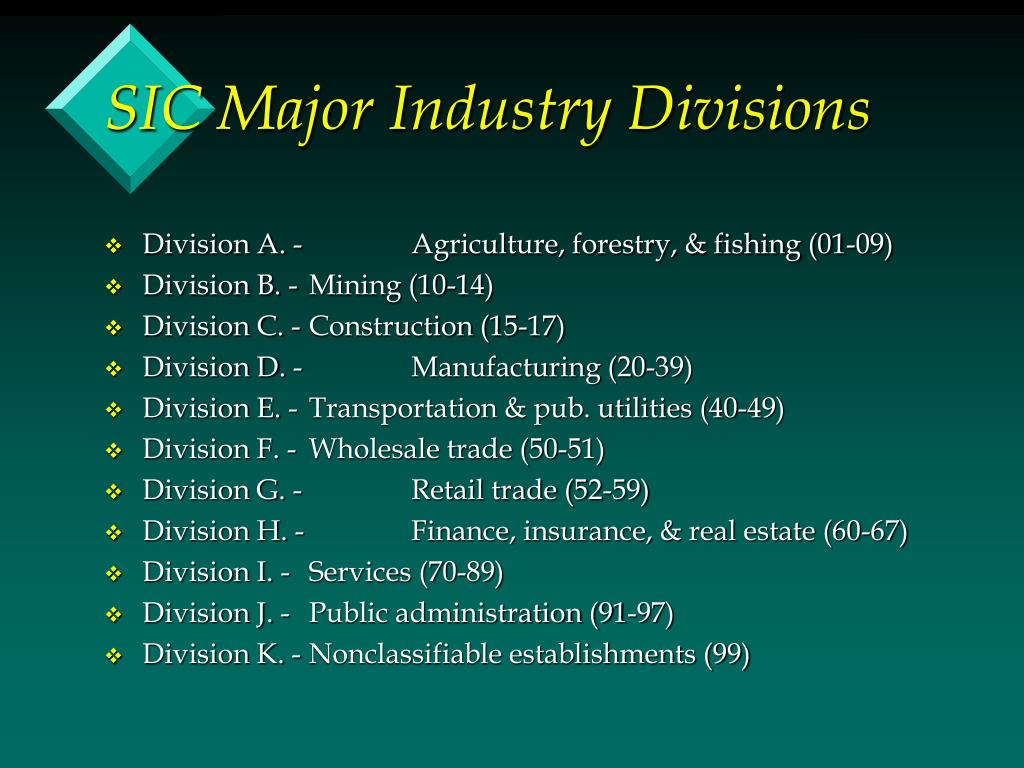 SIC Major Industry Divisions