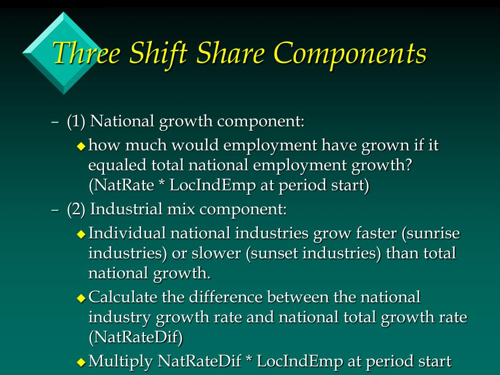 Three Shift Share Components