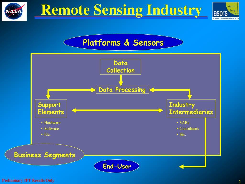 Remote Sensing Industry