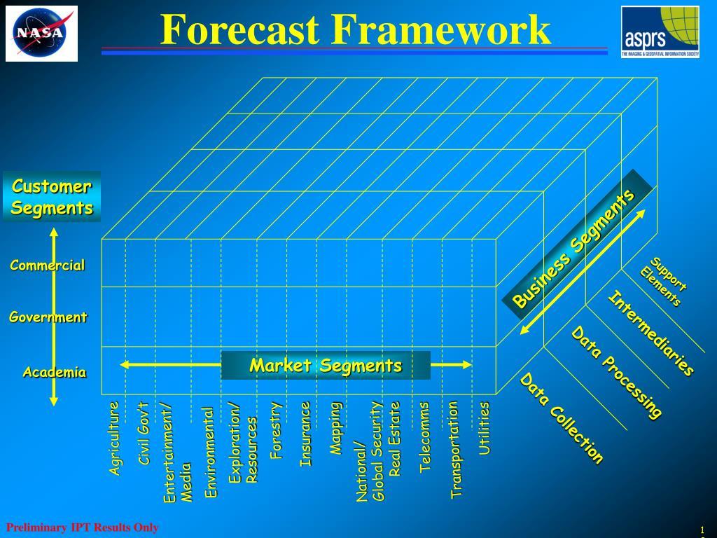 Forecast Framework