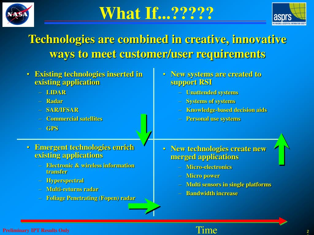 Existing technologies inserted in existing application