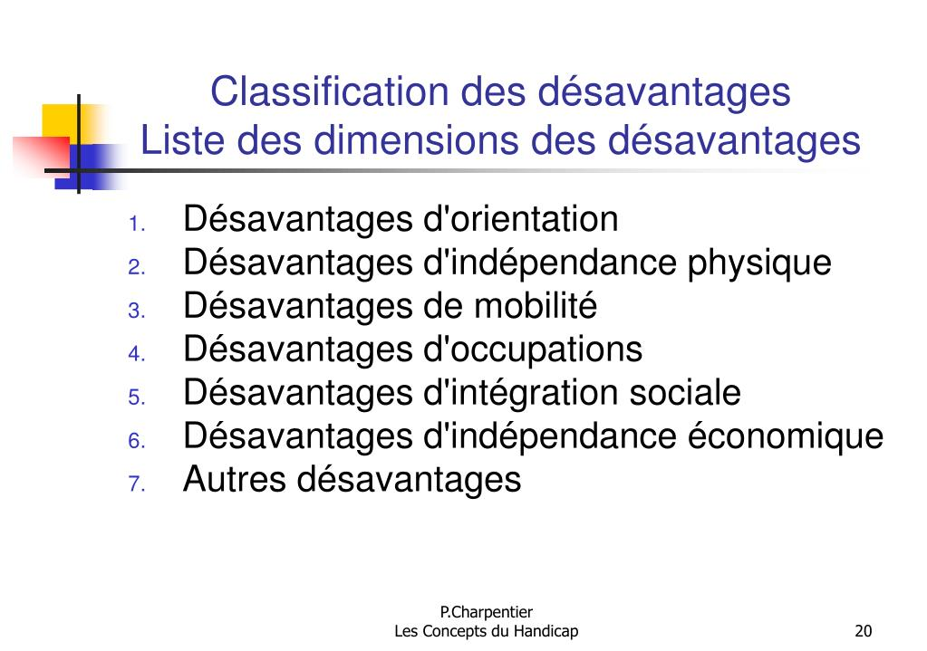 Classification des désavantages