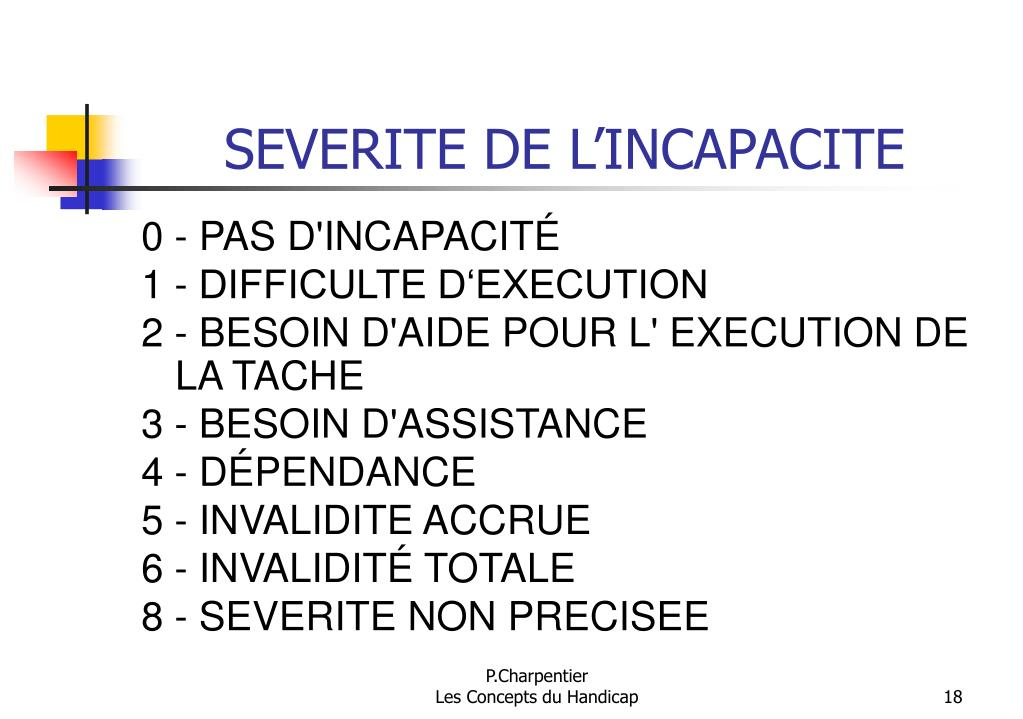 SEVERITE DE L'INCAPACITE