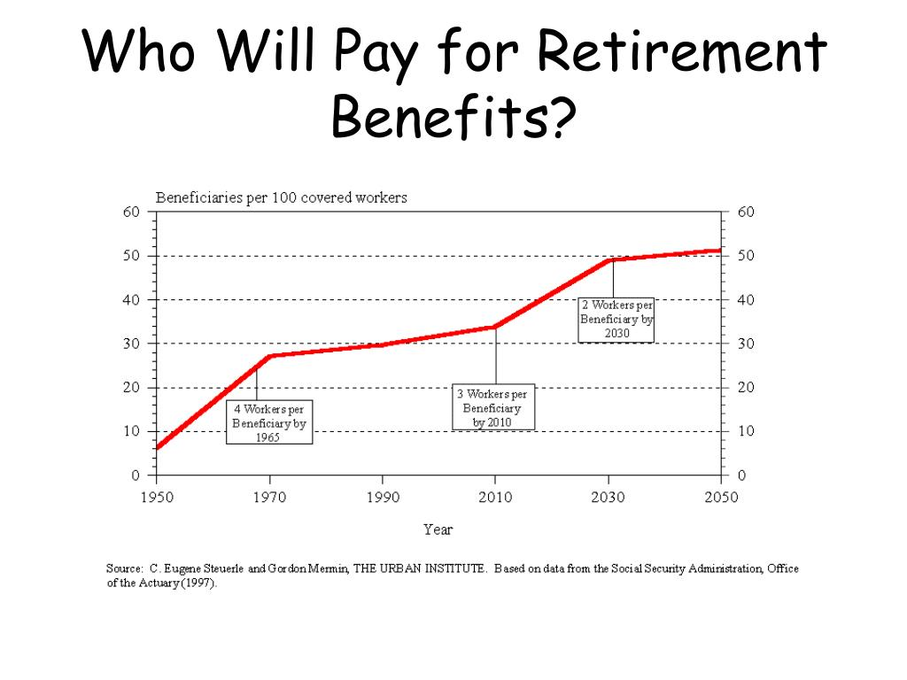 Who Will Pay for Retirement Benefits?
