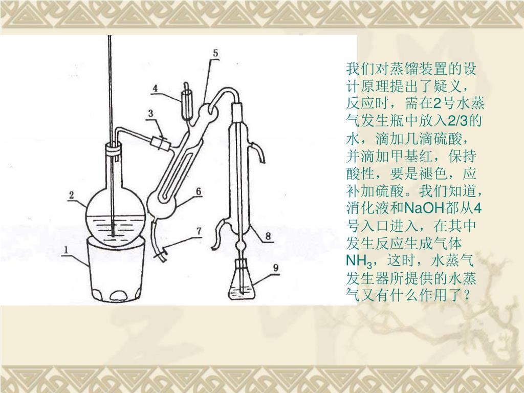 我们对蒸馏装置的设计原理提出了疑义,反应时,需在