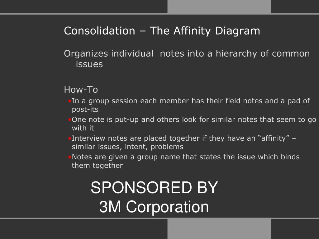 Consolidation – The Affinity Diagram