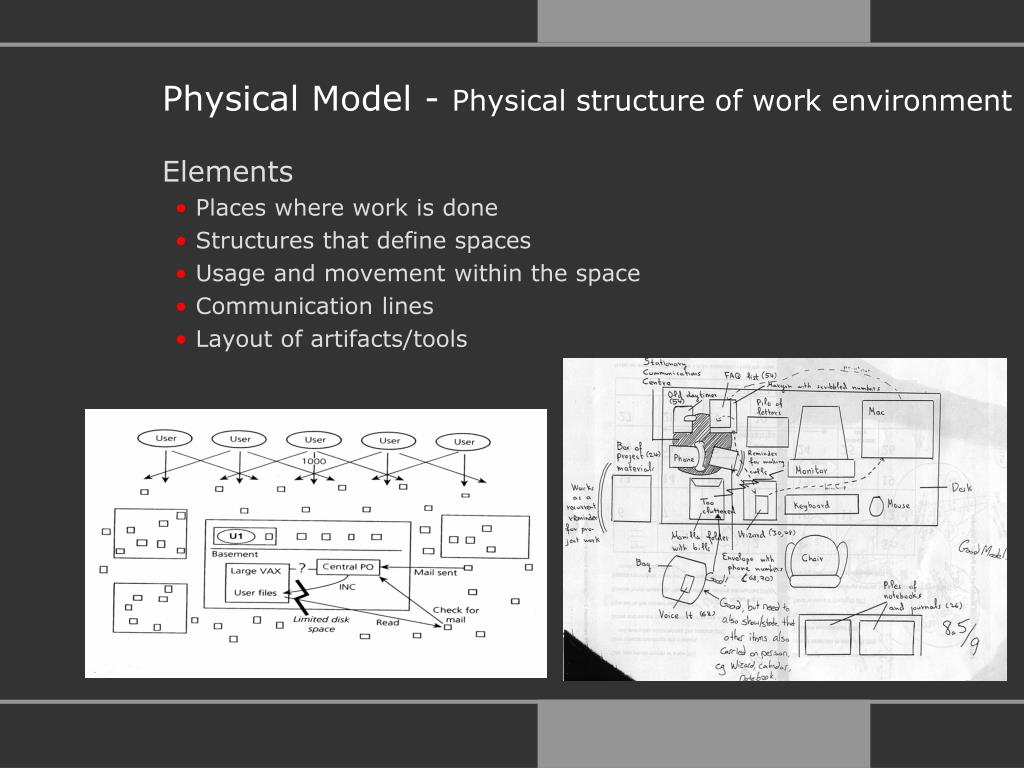 Physical Model -
