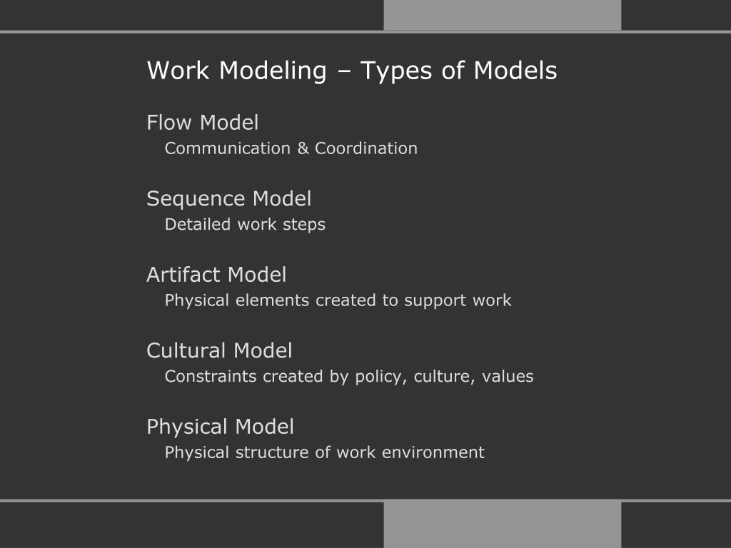 Work Modeling – Types of Models