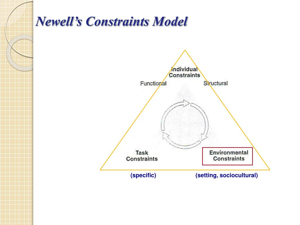 Newell's Constraints Model