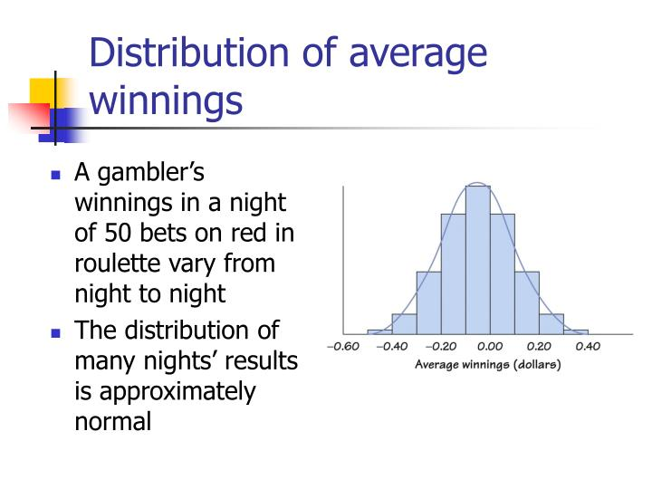 Distribution of average winnings