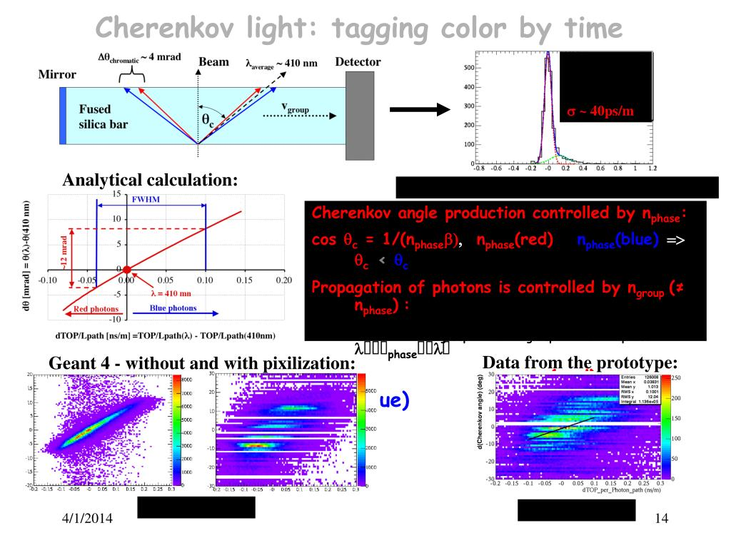 Cherenkov light: tagging color by time