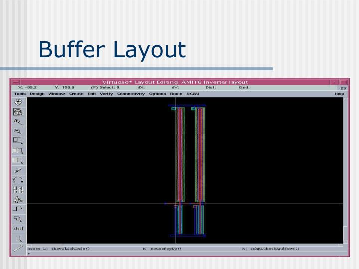 Buffer Layout