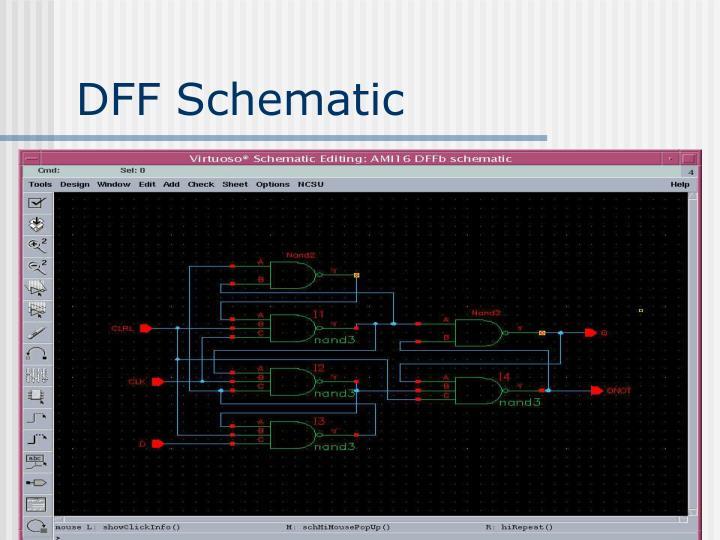 DFF Schematic